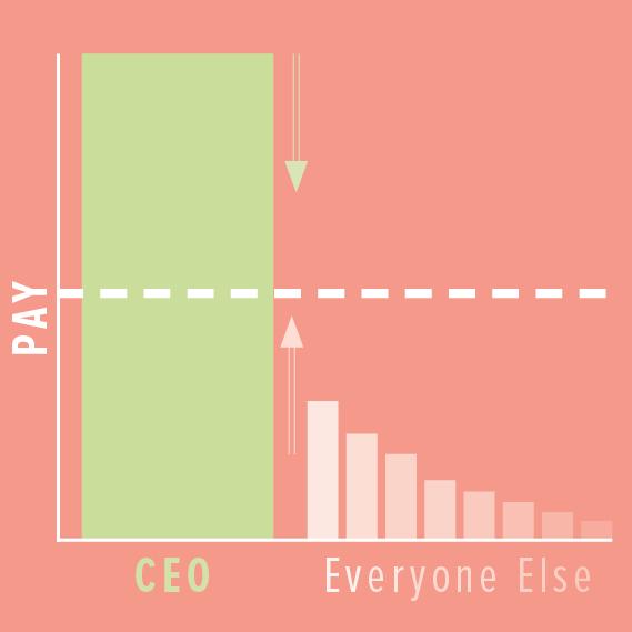 Is Generosity a Smart Business Strategy?