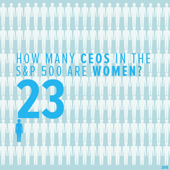 The Growing Case for Gender Diversity in the Workplace